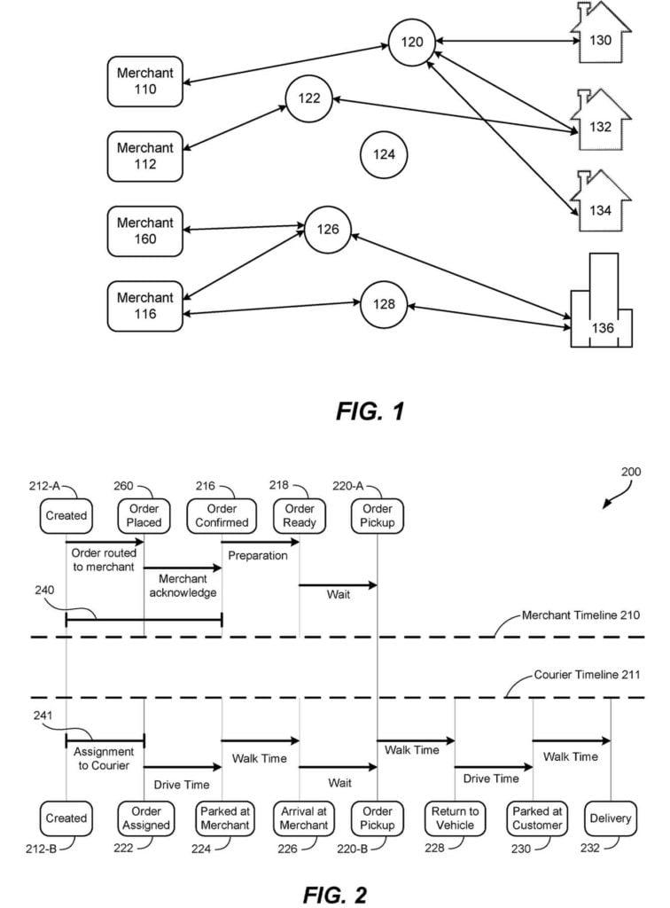Doordash Patent Drawings